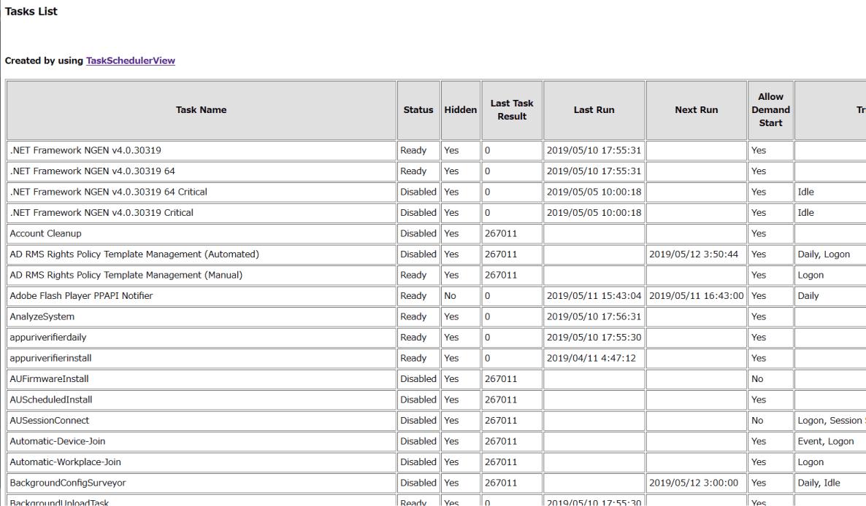HTML レポート(TaskSchedulerView)