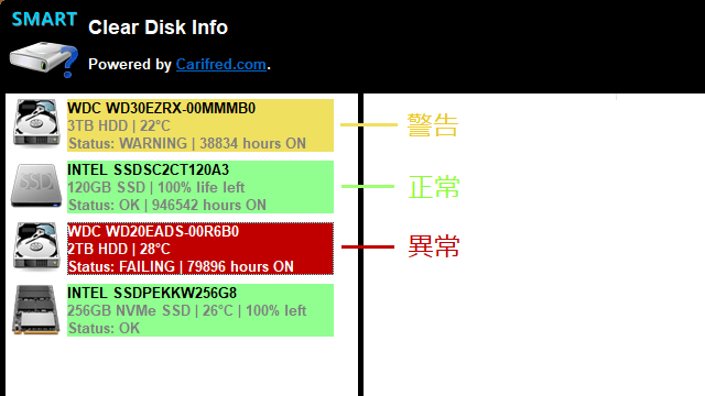 Clear Disk Info