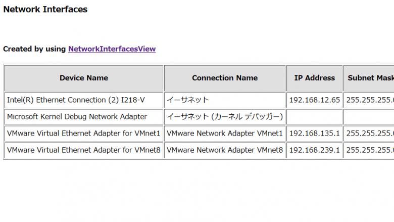 NetworkInterfacesView