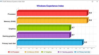 ChrisPC Win Experience Index
